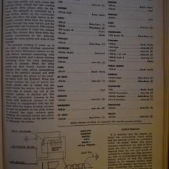 Motors manual 95