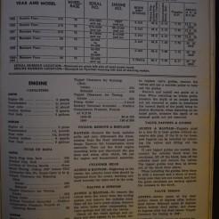 Motors manual 2