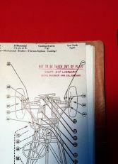 Service Manual 3