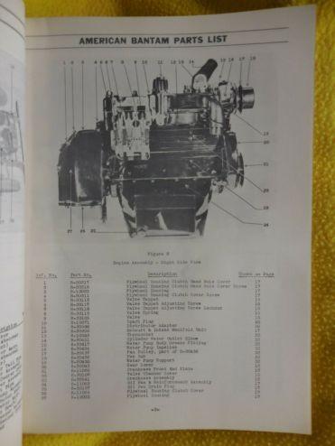 Bantam BRC Parts Book 4