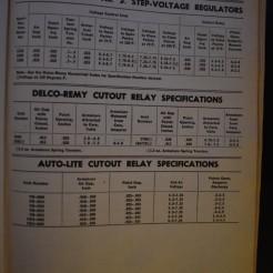 Motors manual 93