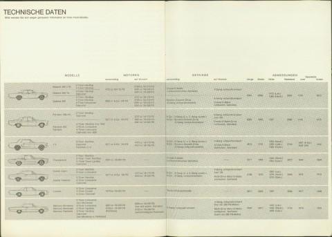 ford-1965-brochure-7b