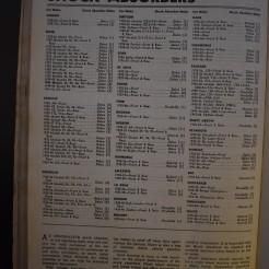 Motors manual 997